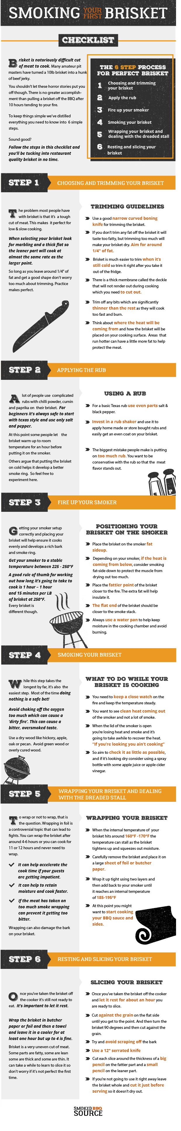 Brisket Smoking Guide - An easy to read infographic with details about how to smoke your own brisket at home.